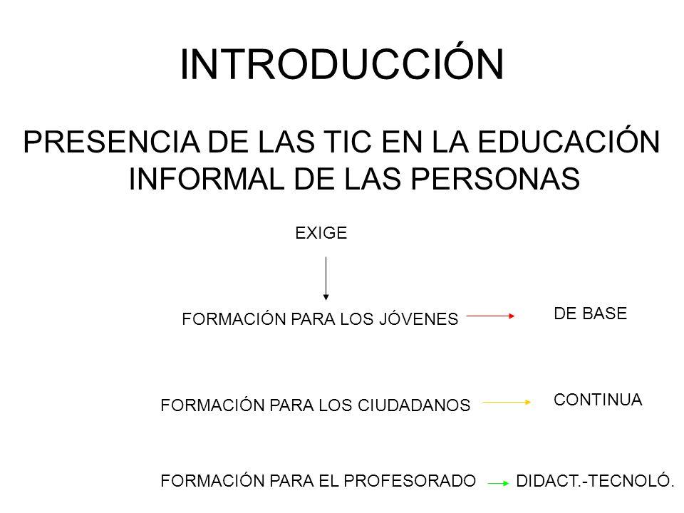 PRESENCIA DE LAS TIC EN LA EDUCACIÓN INFORMAL DE LAS PERSONAS