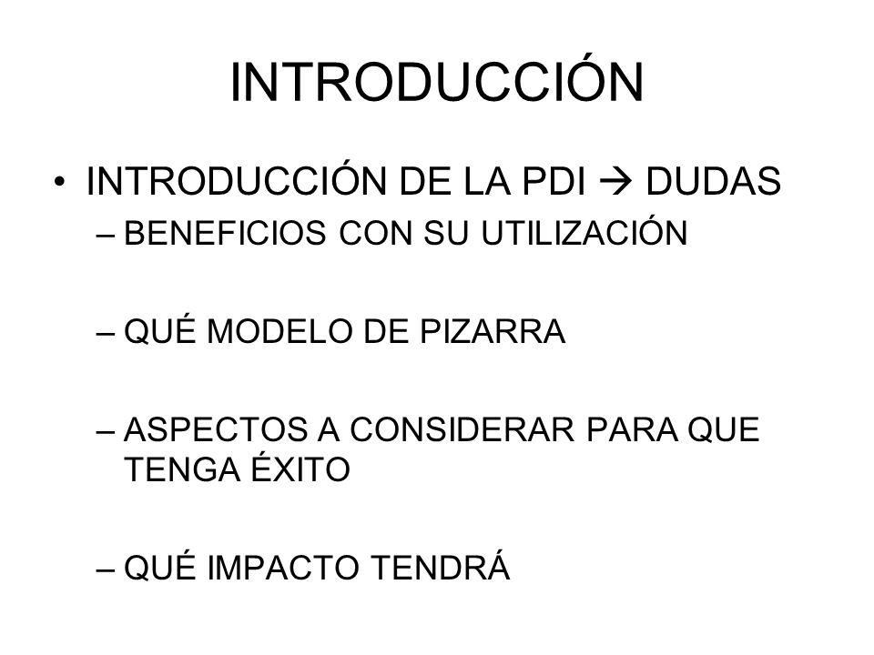 INTRODUCCIÓN INTRODUCCIÓN DE LA PDI  DUDAS