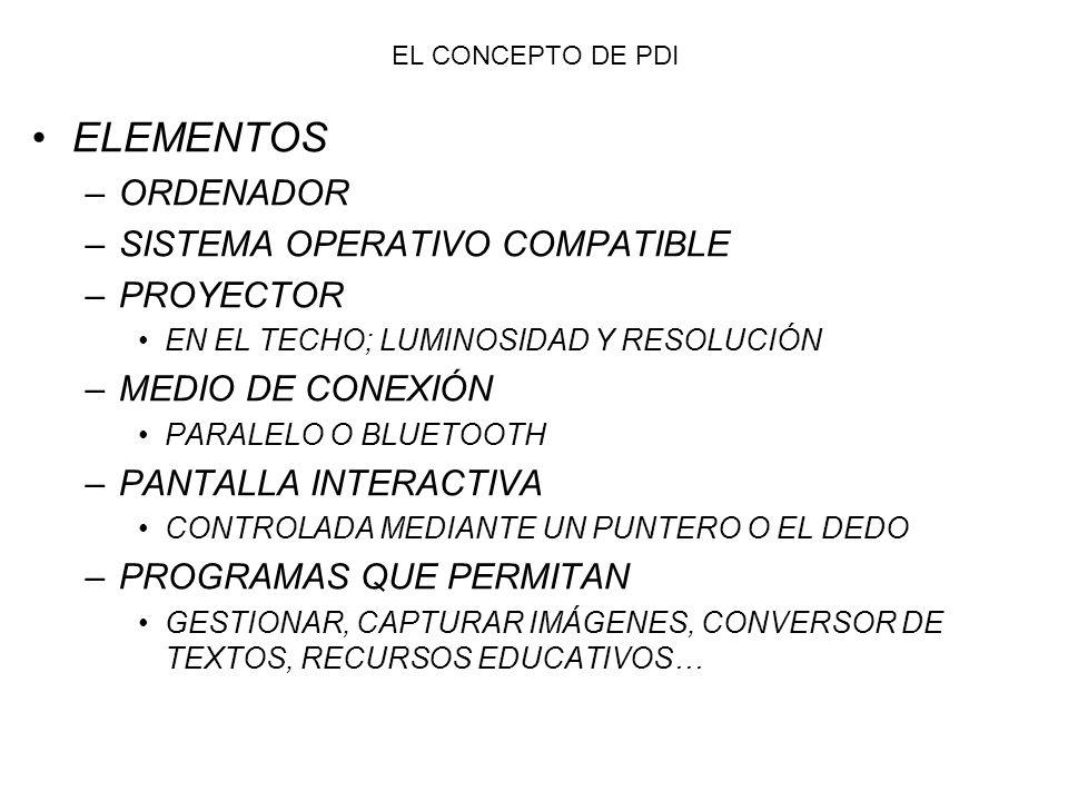 ELEMENTOS ORDENADOR SISTEMA OPERATIVO COMPATIBLE PROYECTOR