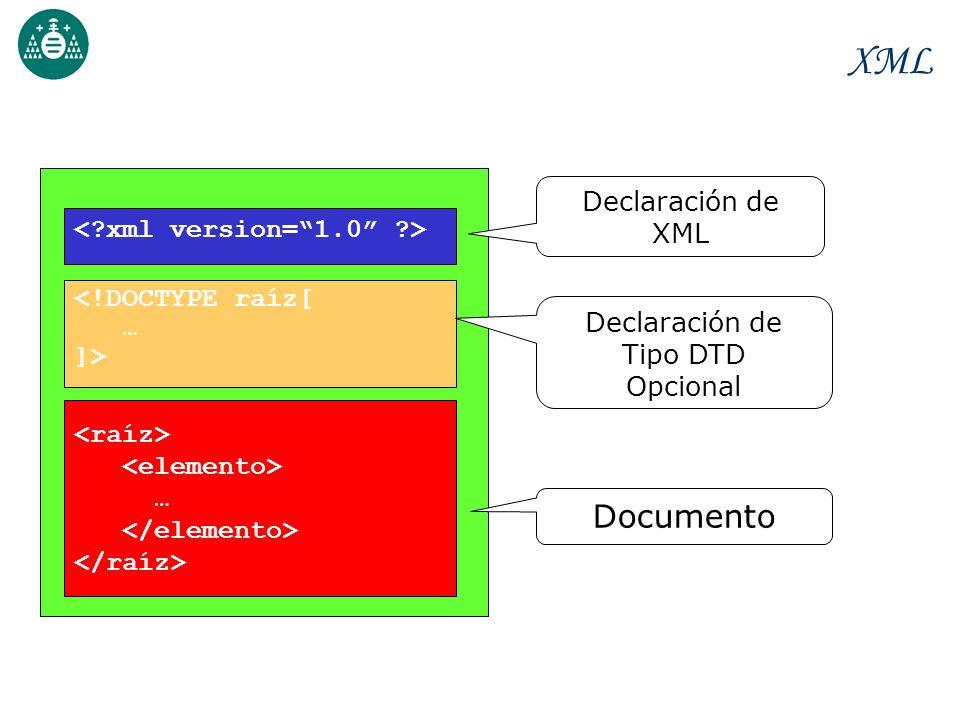 XML Documento Declaración de XML < xml version= 1.0 >