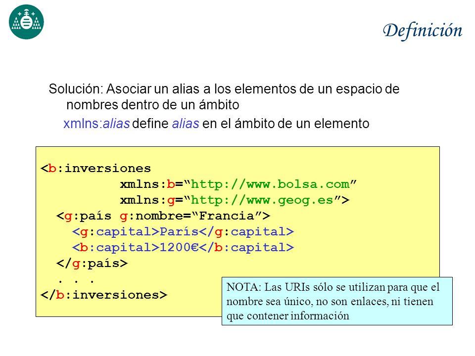 Definición Solución: Asociar un alias a los elementos de un espacio de nombres dentro de un ámbito.