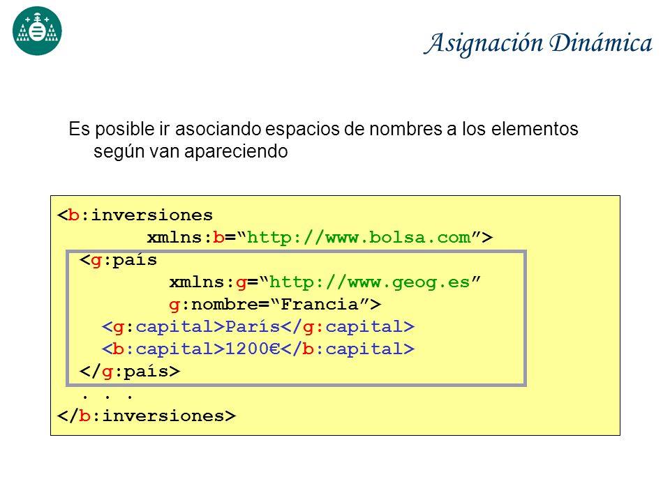 Asignación Dinámica Es posible ir asociando espacios de nombres a los elementos según van apareciendo.