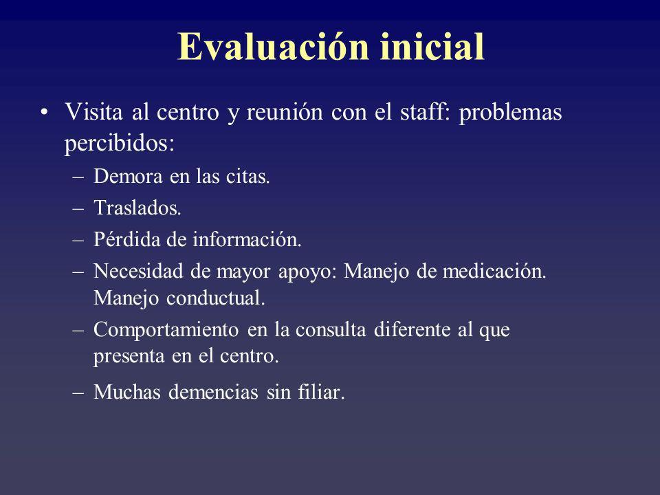 Evaluación inicial Visita al centro y reunión con el staff: problemas percibidos: Demora en las citas.