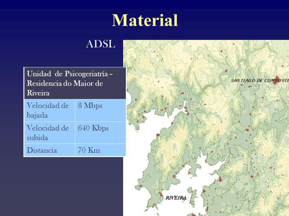 Material ADSL. Unidad de Psicogeriatría – Residencia do Maior de Riveira. Velocidad de bajada. 8 Mbps.