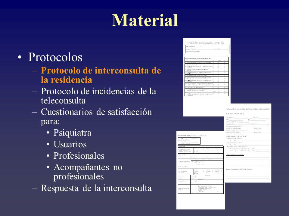 Material Protocolos Protocolo de interconsulta de la residencia