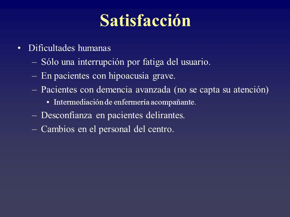 Satisfacción Dificultades humanas