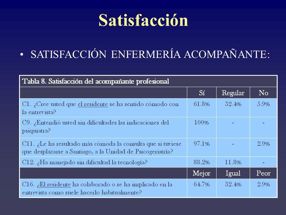 Satisfacción SATISFACCIÓN ENFERMERÍA ACOMPAÑANTE: