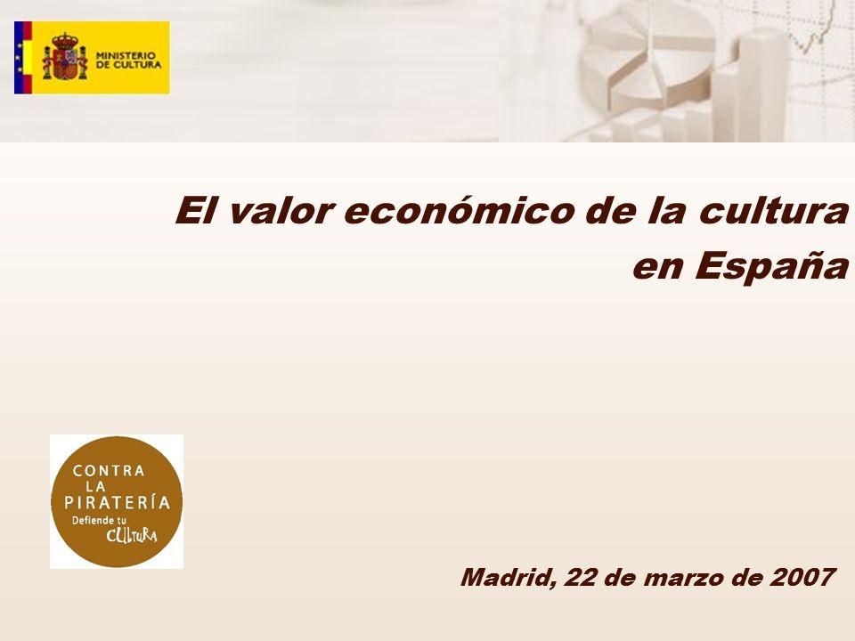 El valor económico de la cultura en España