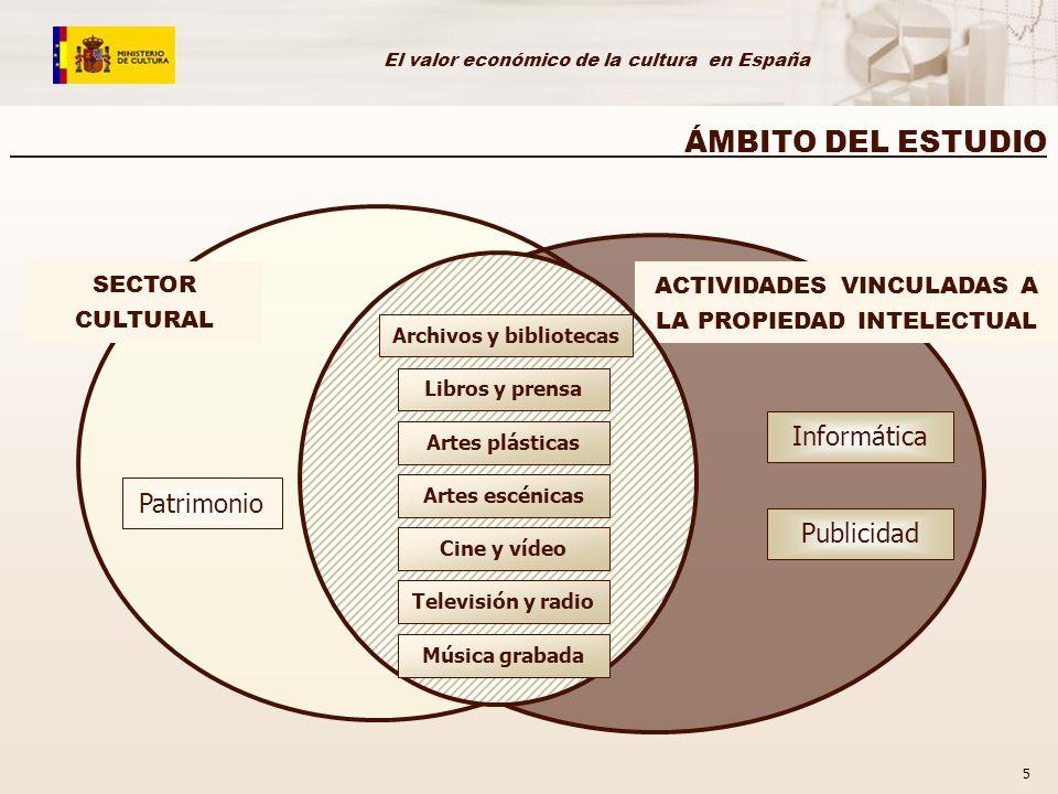 ÁMBITO DEL ESTUDIO Informática Patrimonio Publicidad
