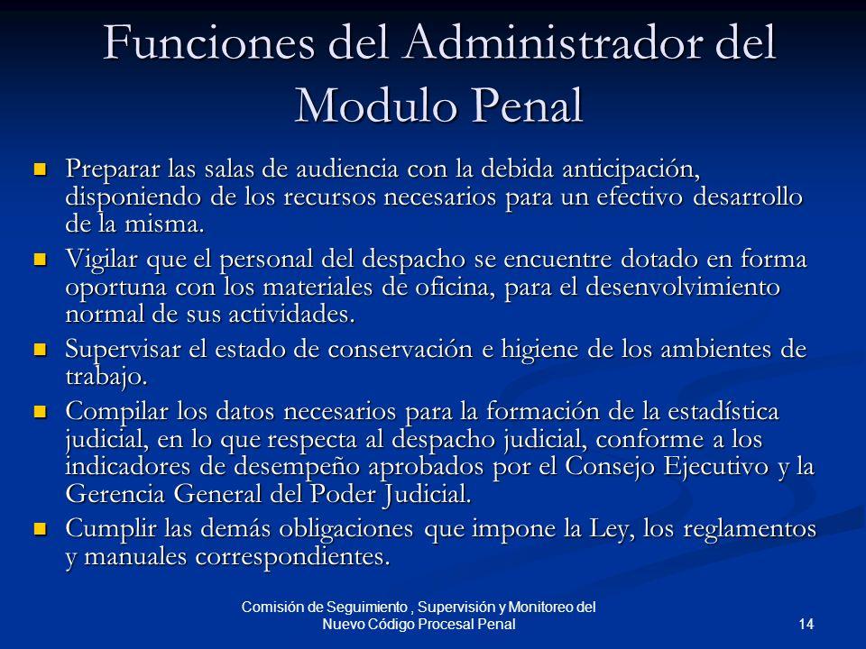 Funciones del Administrador del Modulo Penal