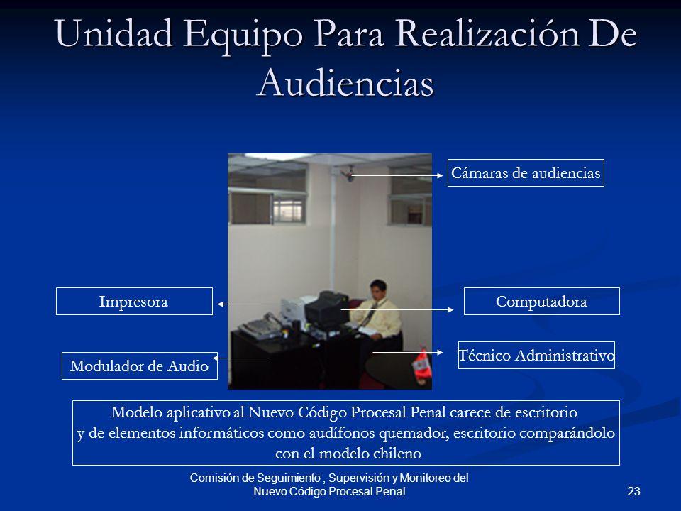Unidad Equipo Para Realización De Audiencias
