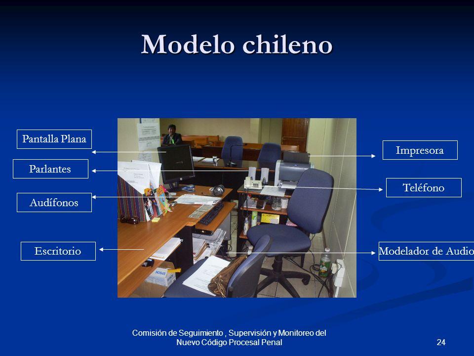 Modelo chileno Pantalla Plana Impresora Parlantes Teléfono Audífonos