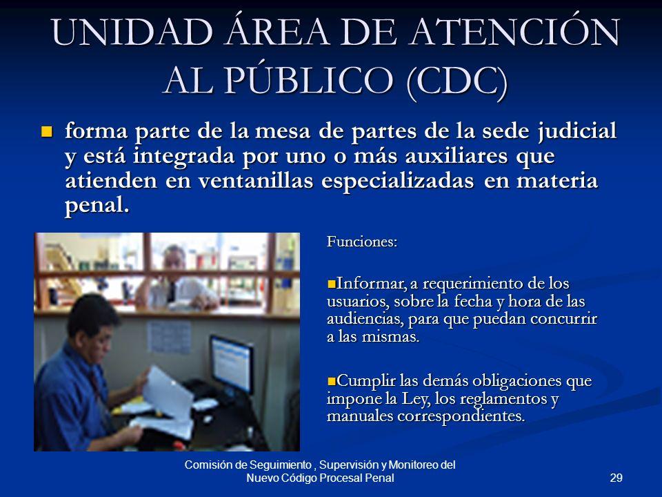 UNIDAD ÁREA DE ATENCIÓN AL PÚBLICO (CDC)