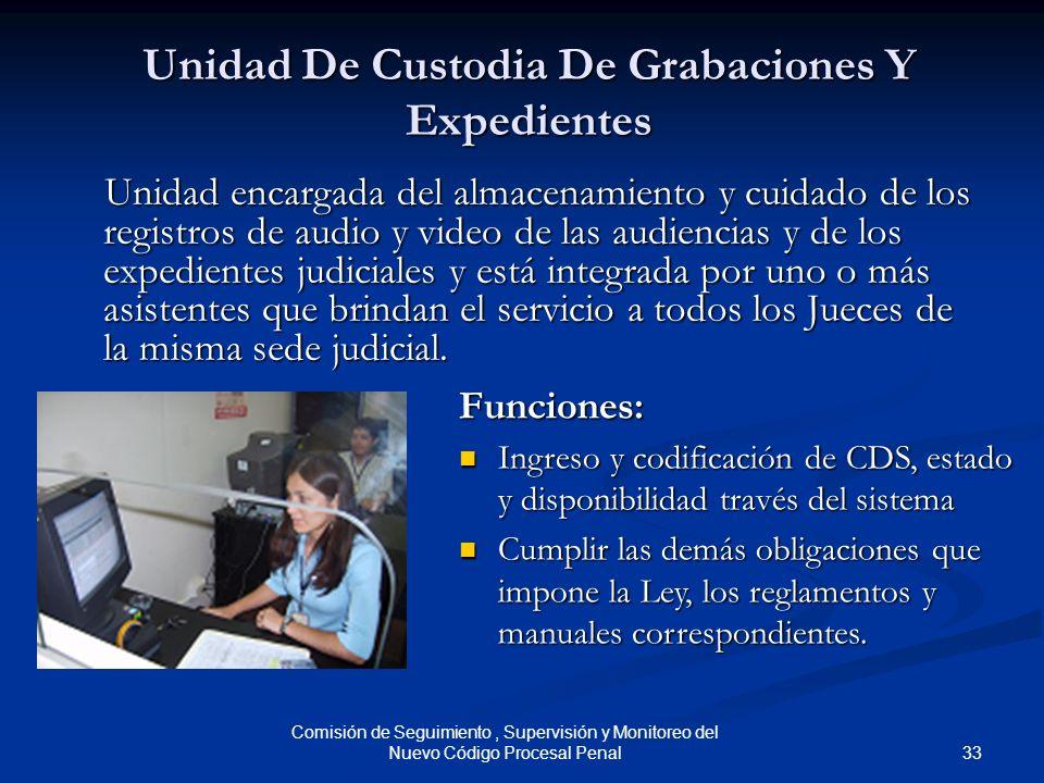 Unidad De Custodia De Grabaciones Y Expedientes