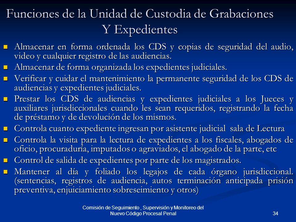 Funciones de la Unidad de Custodia de Grabaciones Y Expedientes