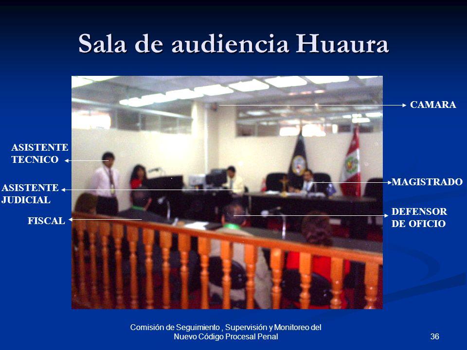 Sala de audiencia Huaura
