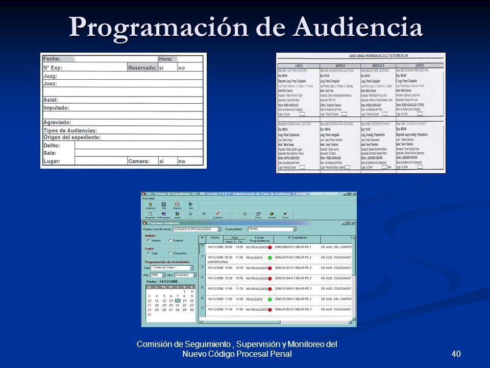 Programación de Audiencia