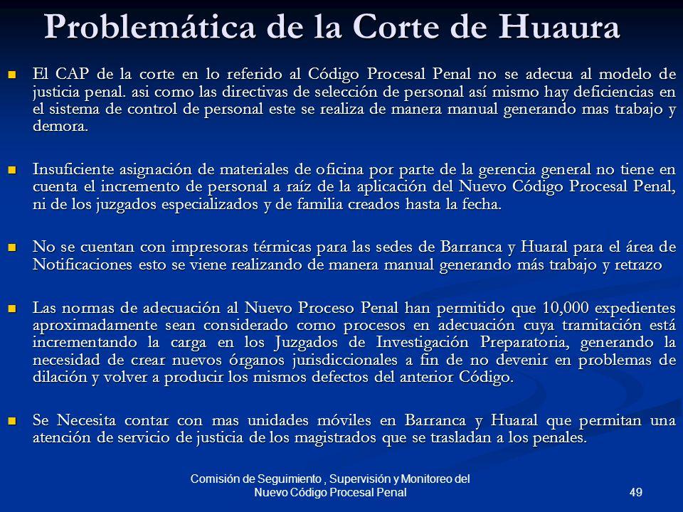 Problemática de la Corte de Huaura