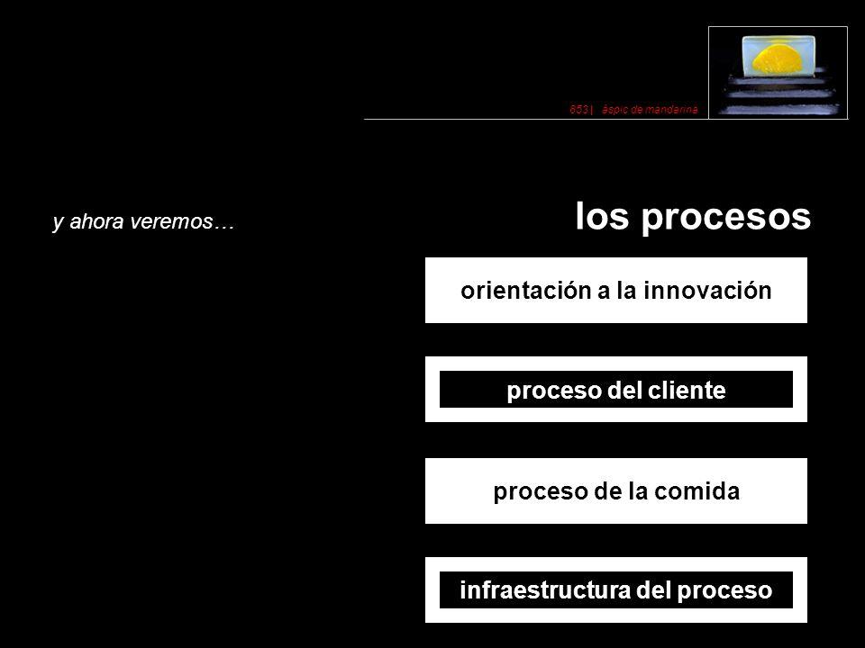 y ahora veremos… los procesos