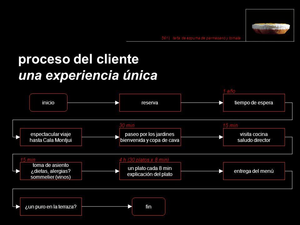 proceso del cliente una experiencia única
