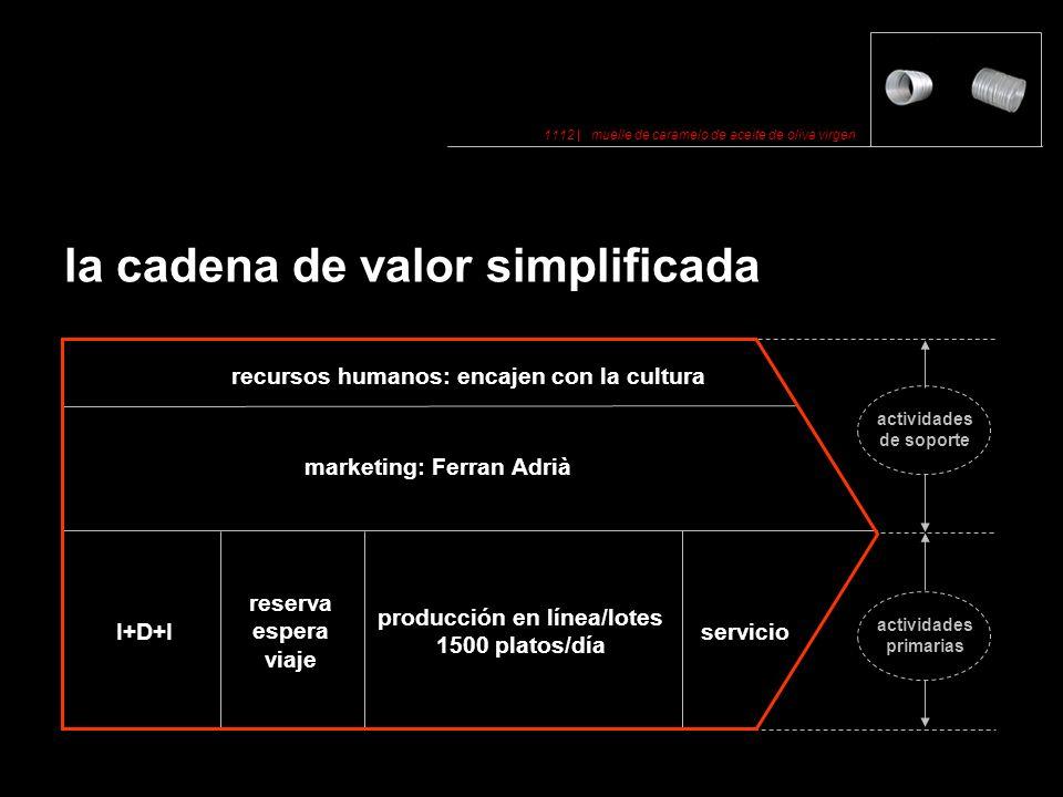 la cadena de valor simplificada