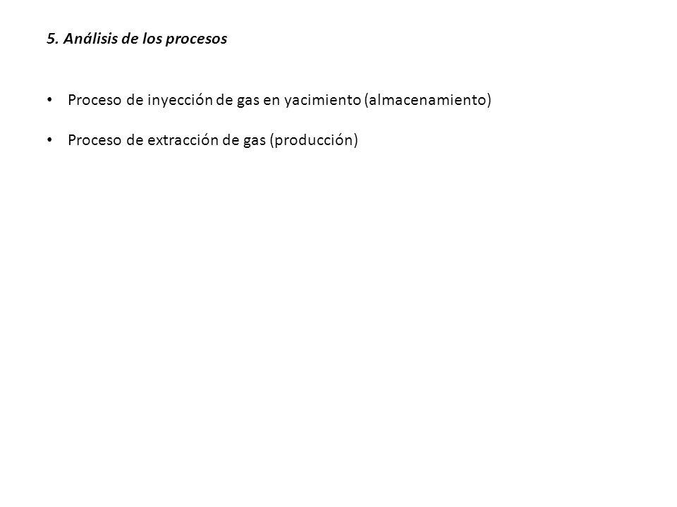 5. Análisis de los procesos