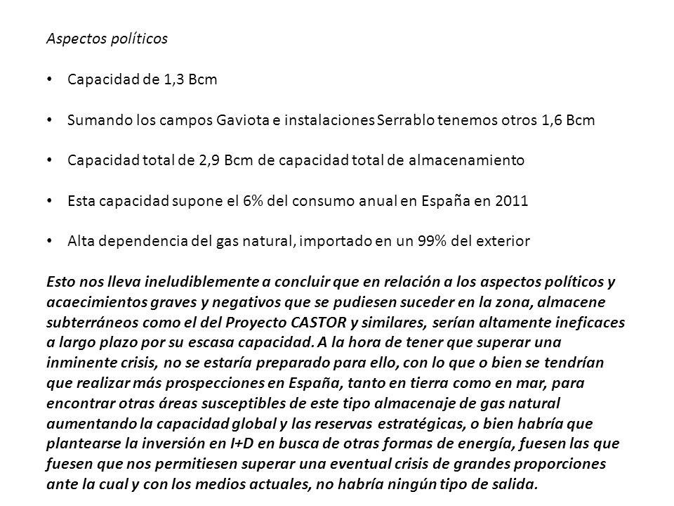 Aspectos políticos Capacidad de 1,3 Bcm. Sumando los campos Gaviota e instalaciones Serrablo tenemos otros 1,6 Bcm.