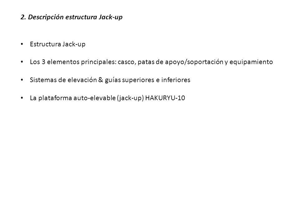 2. Descripción estructura Jack-up