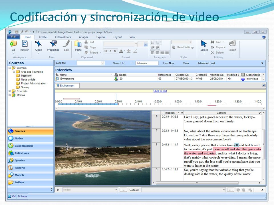 Codificación y sincronización de video