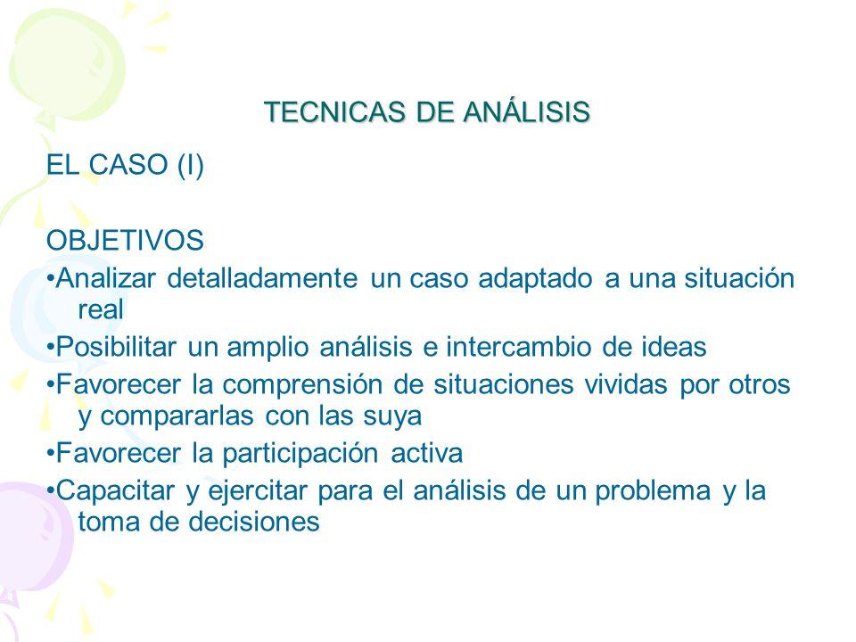 TECNICAS DE ANÁLISIS EL CASO (I) OBJETIVOS. •Analizar detalladamente un caso adaptado a una situación real.