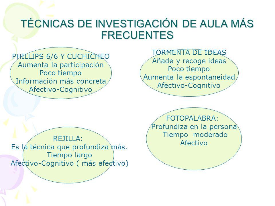 TÉCNICAS DE INVESTIGACIÓN DE AULA MÁS FRECUENTES