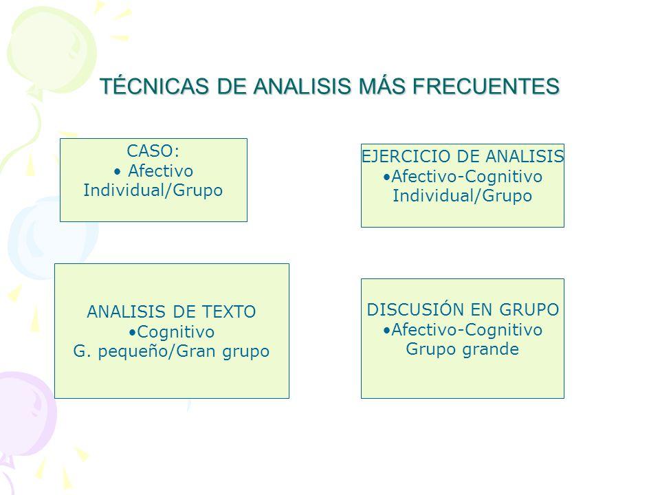 TÉCNICAS DE ANALISIS MÁS FRECUENTES
