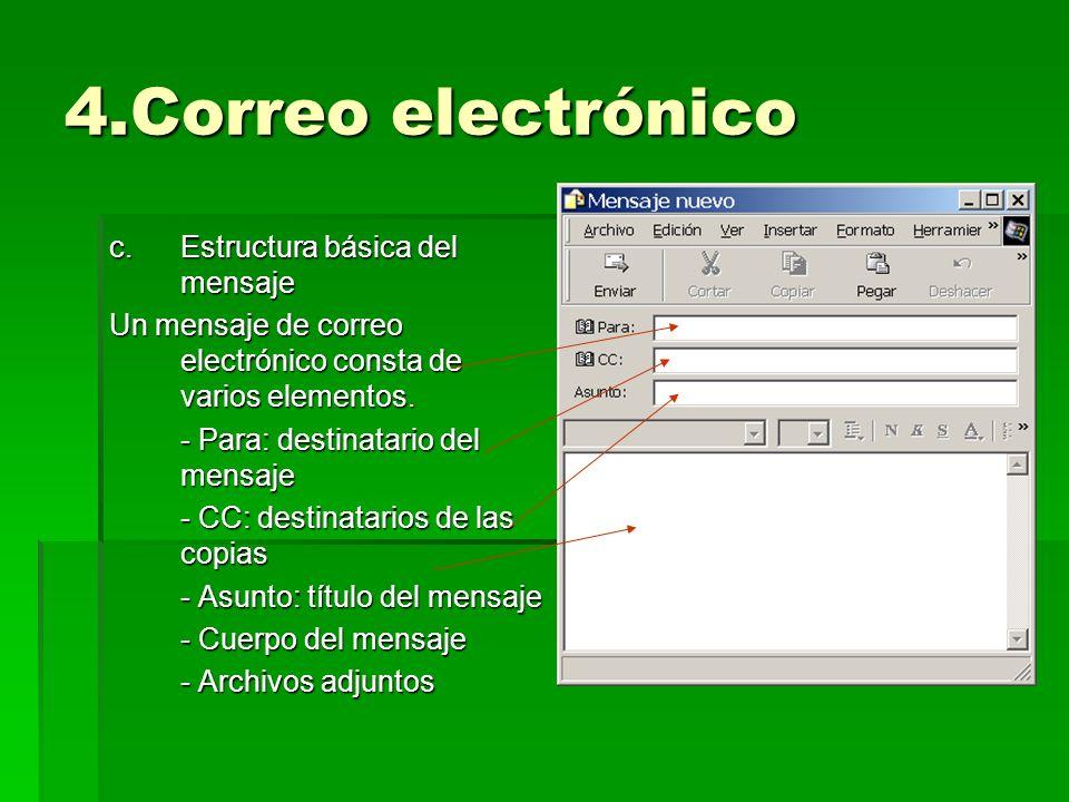 4.Correo electrónico Estructura básica del mensaje