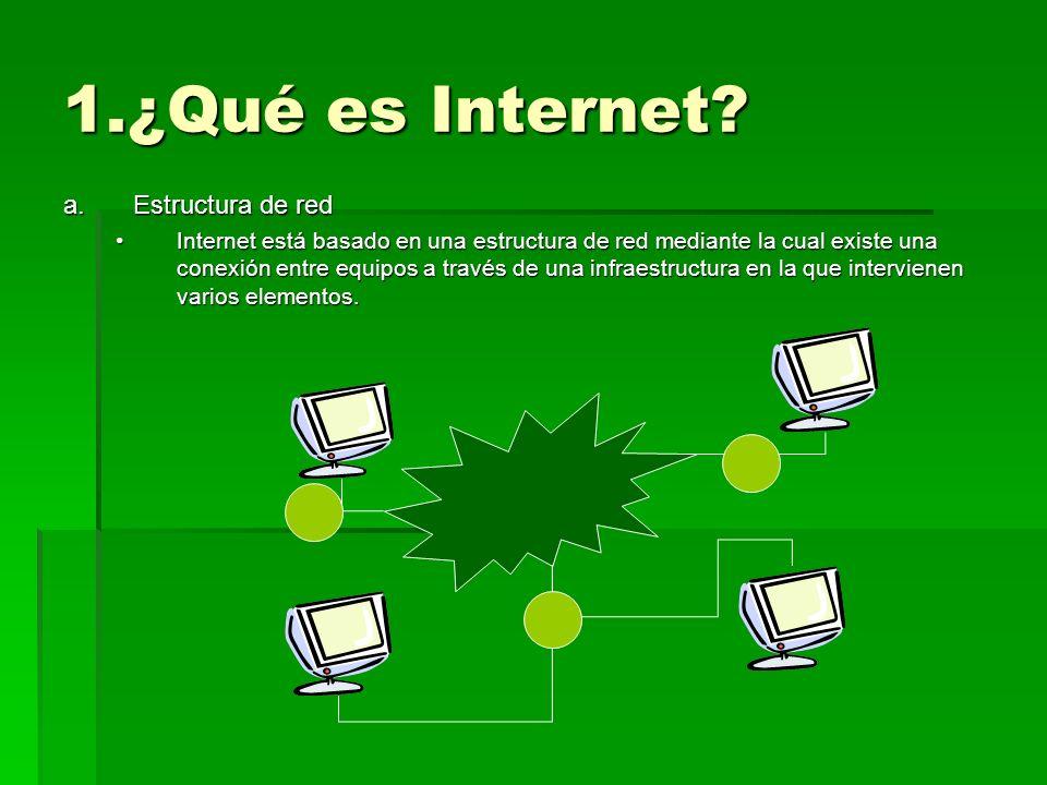 1.¿Qué es Internet Estructura de red