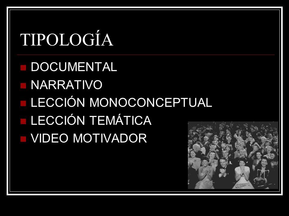 TIPOLOGÍA DOCUMENTAL NARRATIVO LECCIÓN MONOCONCEPTUAL LECCIÓN TEMÁTICA