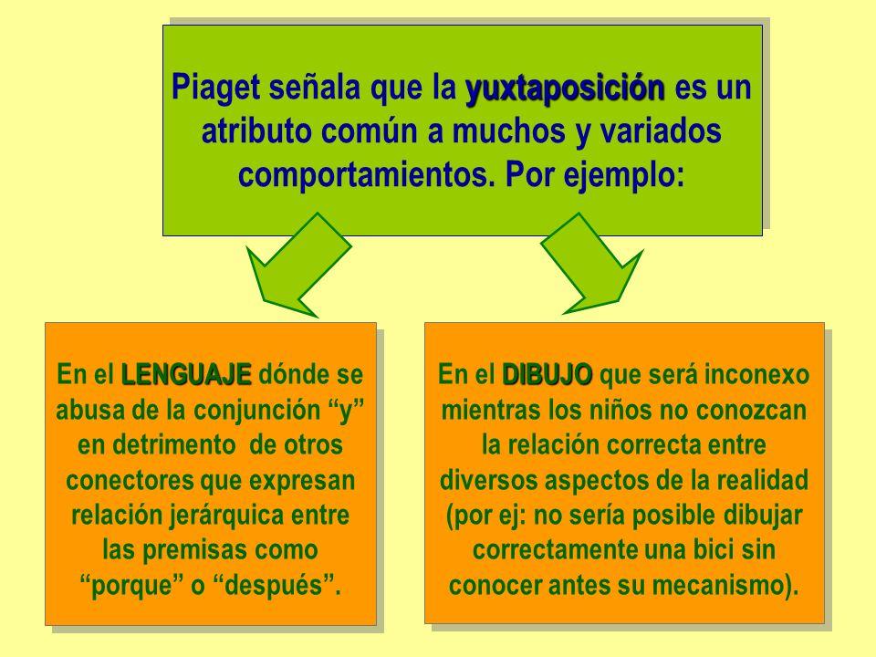 Piaget señala que la yuxtaposición es un atributo común a muchos y variados comportamientos. Por ejemplo: