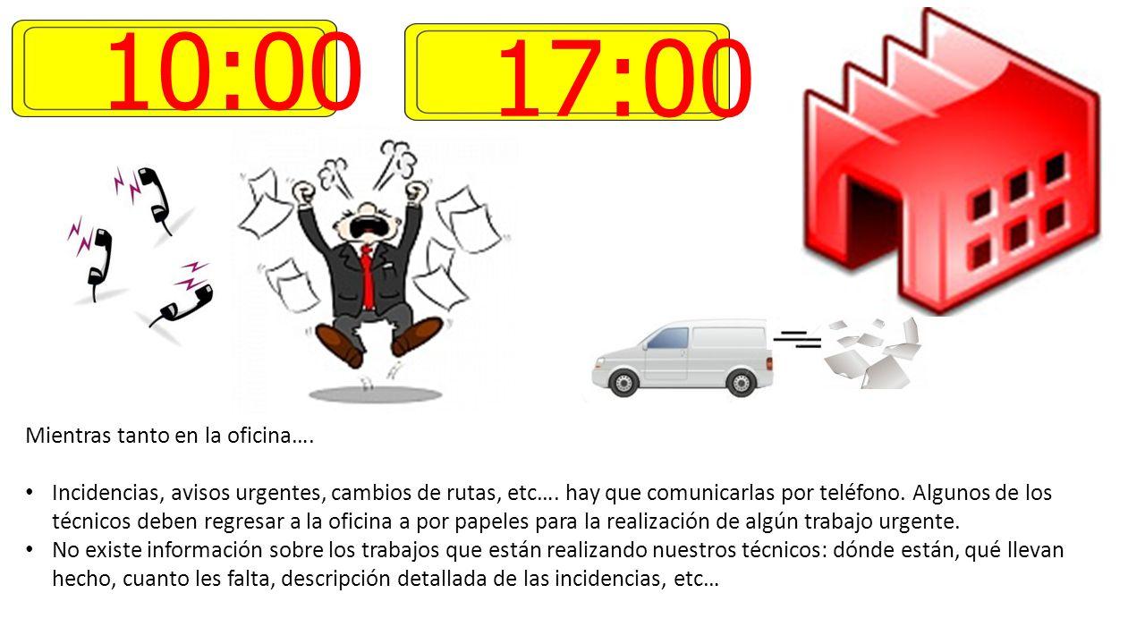10:00 17:00 Mientras tanto en la oficina….