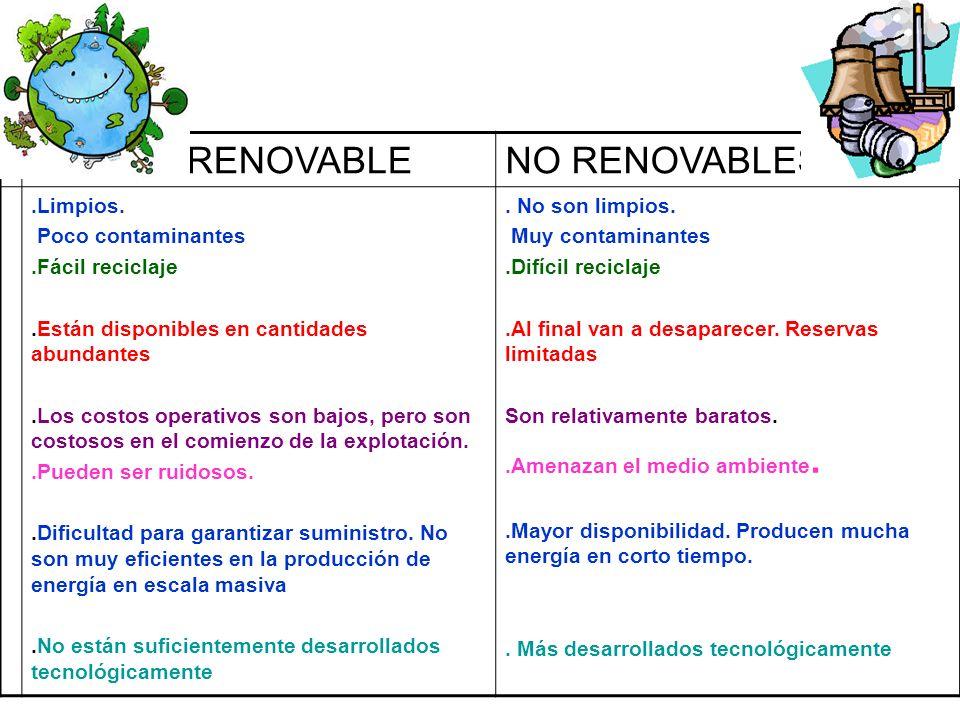 Lujo Renovable Vs Hoja Recursos No Renovables Ornamento - hojas de ...
