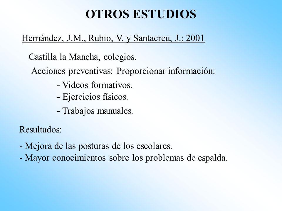 OTROS ESTUDIOS Hernández, J.M., Rubio, V. y Santacreu, J.; 2001