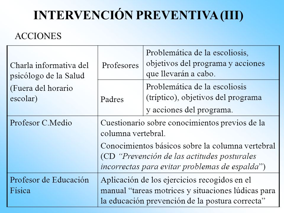 INTERVENCIÓN PREVENTIVA (III)