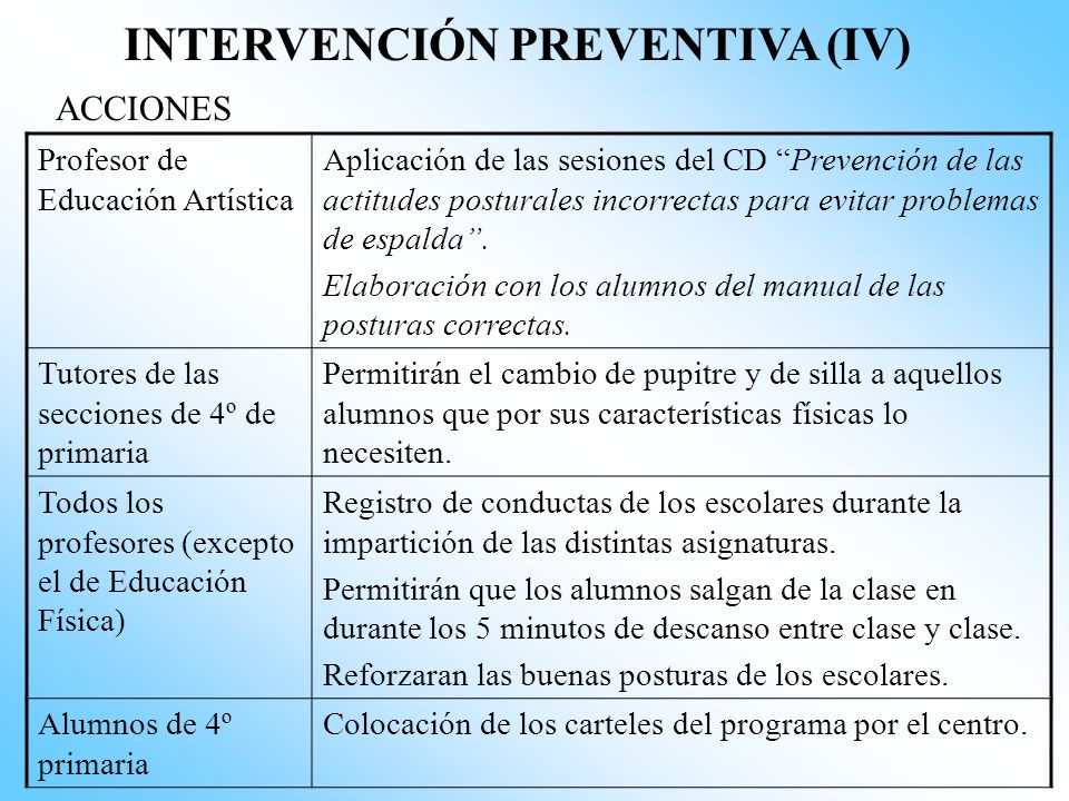 INTERVENCIÓN PREVENTIVA (IV)