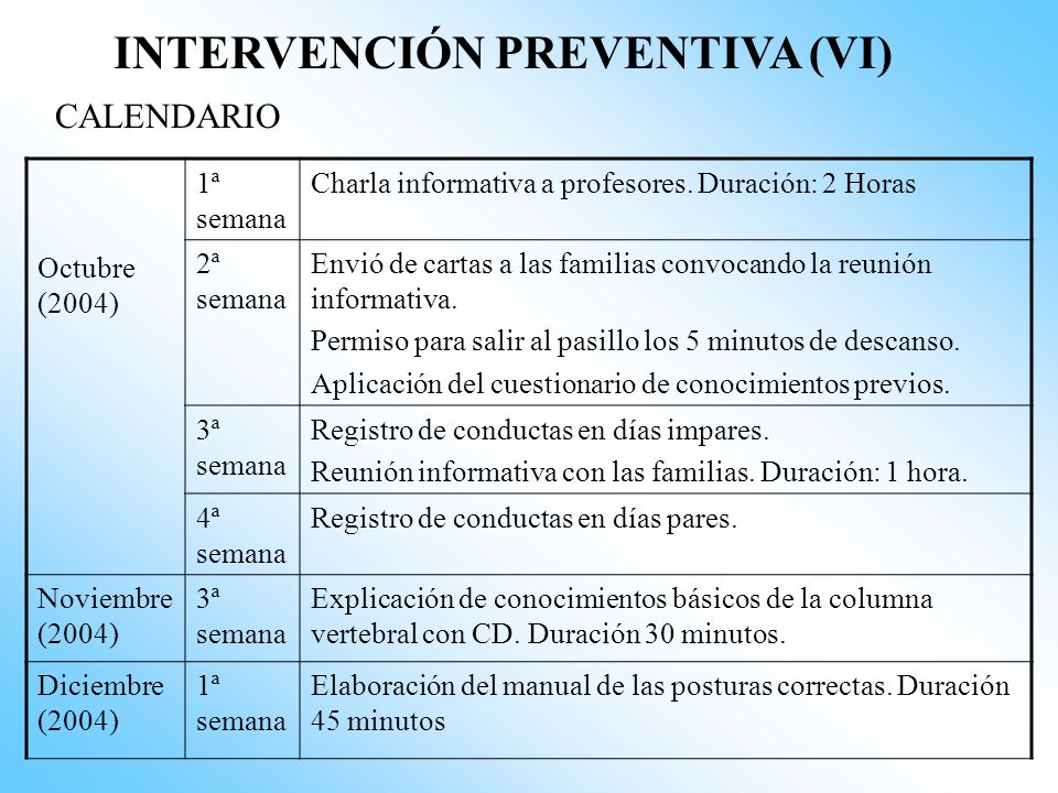 INTERVENCIÓN PREVENTIVA (VI)