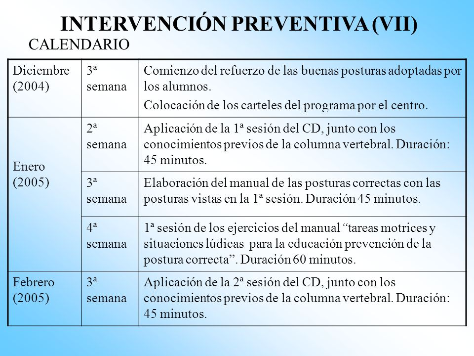 INTERVENCIÓN PREVENTIVA (VII)