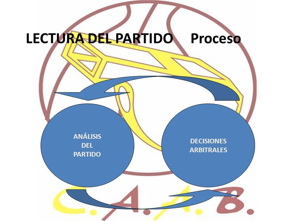 LECTURA DEL PARTIDO Proceso