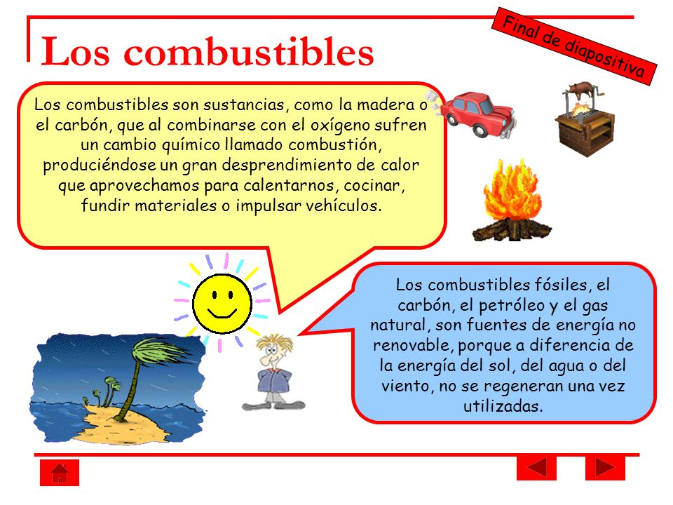 Los combustibles Final de diapositiva