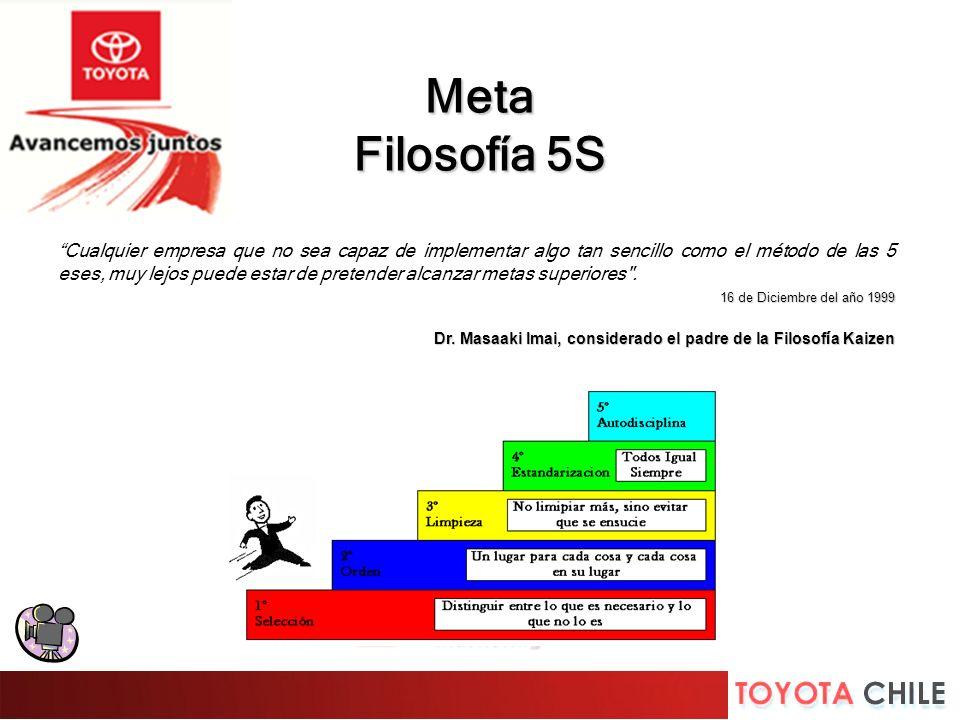 Meta Filosofía 5S.