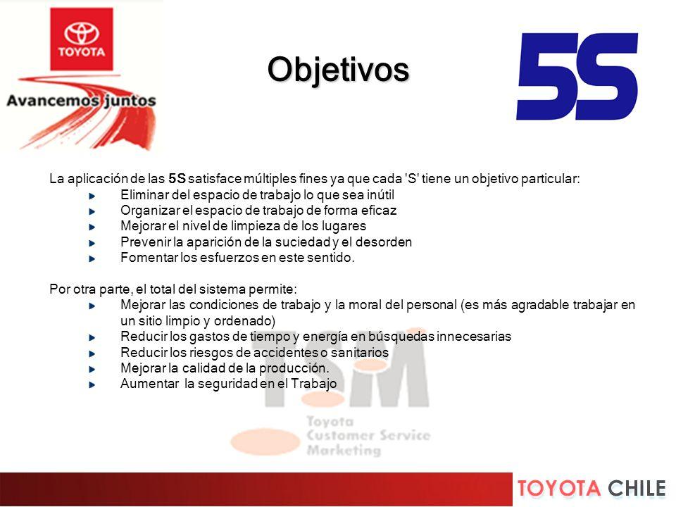 Objetivos La aplicación de las 5S satisface múltiples fines ya que cada S tiene un objetivo particular: