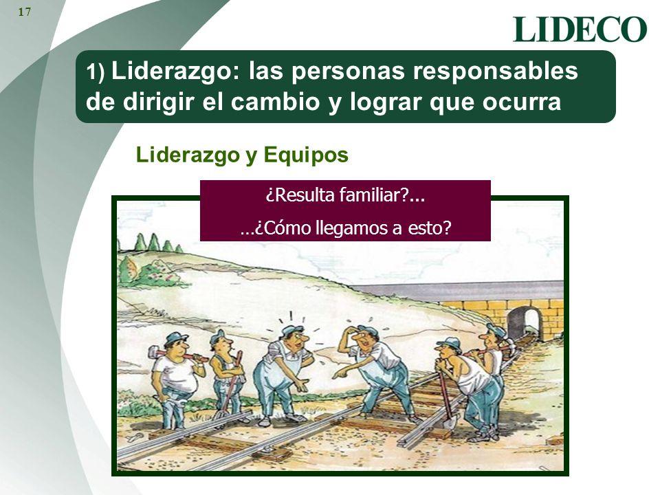 17 1) Liderazgo: las personas responsables de dirigir el cambio y lograr que ocurra. Liderazgo y Equipos.