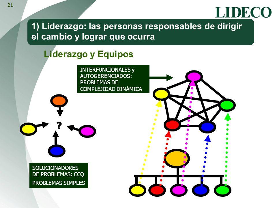 21 1) Liderazgo: las personas responsables de dirigir el cambio y lograr que ocurra. Liderazgo y Equipos.