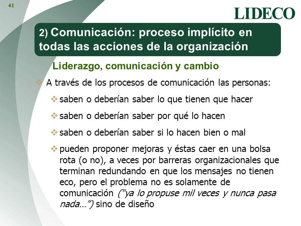 Liderazgo, comunicación y cambio
